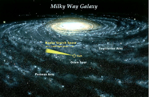 Kepler_Milky_Way_1.jpg